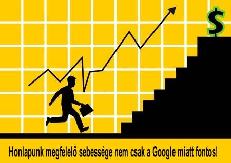 A honlap sebesség optimalizálása nem csak a Google miatt fontos
