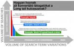 Long tail kulcsszavak jelentősége a keresőoptimalizálásban