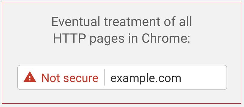 https-t nem használó oldalaknál ez a figyelmeztetés jelenhet meg, Google Chrome esetében