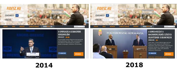 Fidesz.hu - 2014 és 2018 weboldal